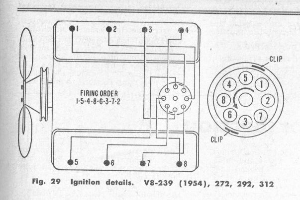 ford 292 engine diagram search results for       ford    y block    engine           carinteriordesign  search results for       ford    y block    engine           carinteriordesign